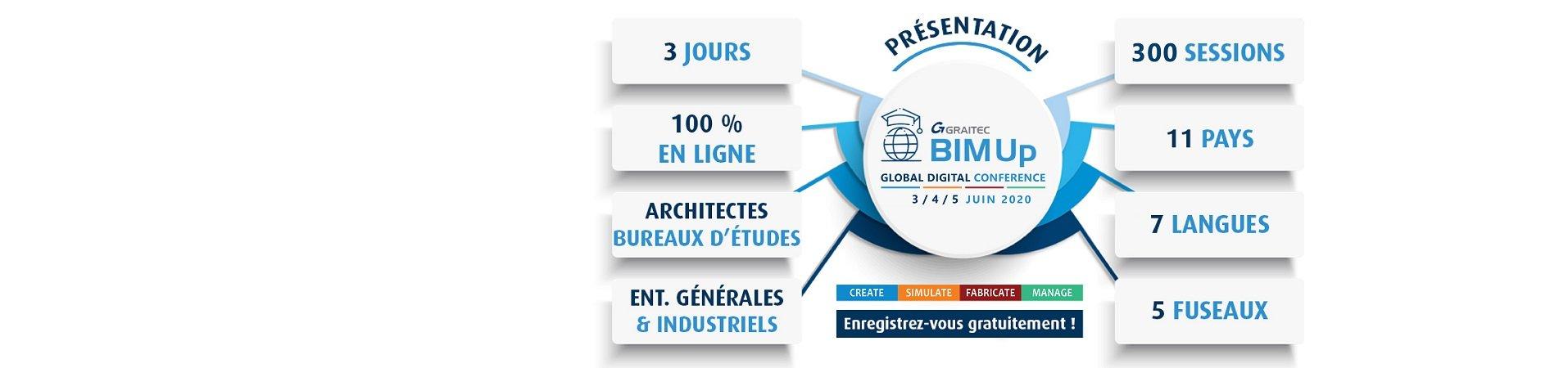 Global Digital Conference 2020