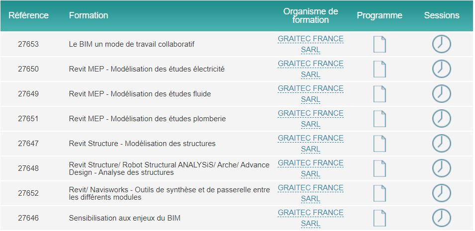 Actions collectives de formation